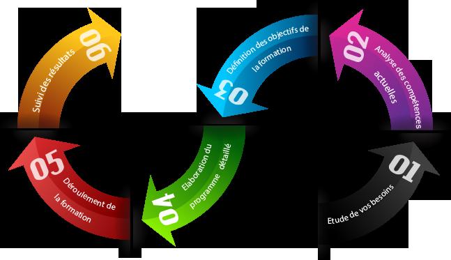 ELite-catalogue-entreprise-graphique